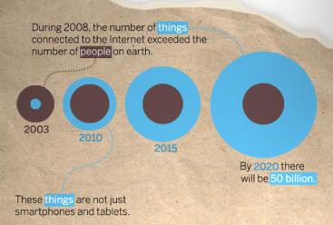 internet-of-things-truncated